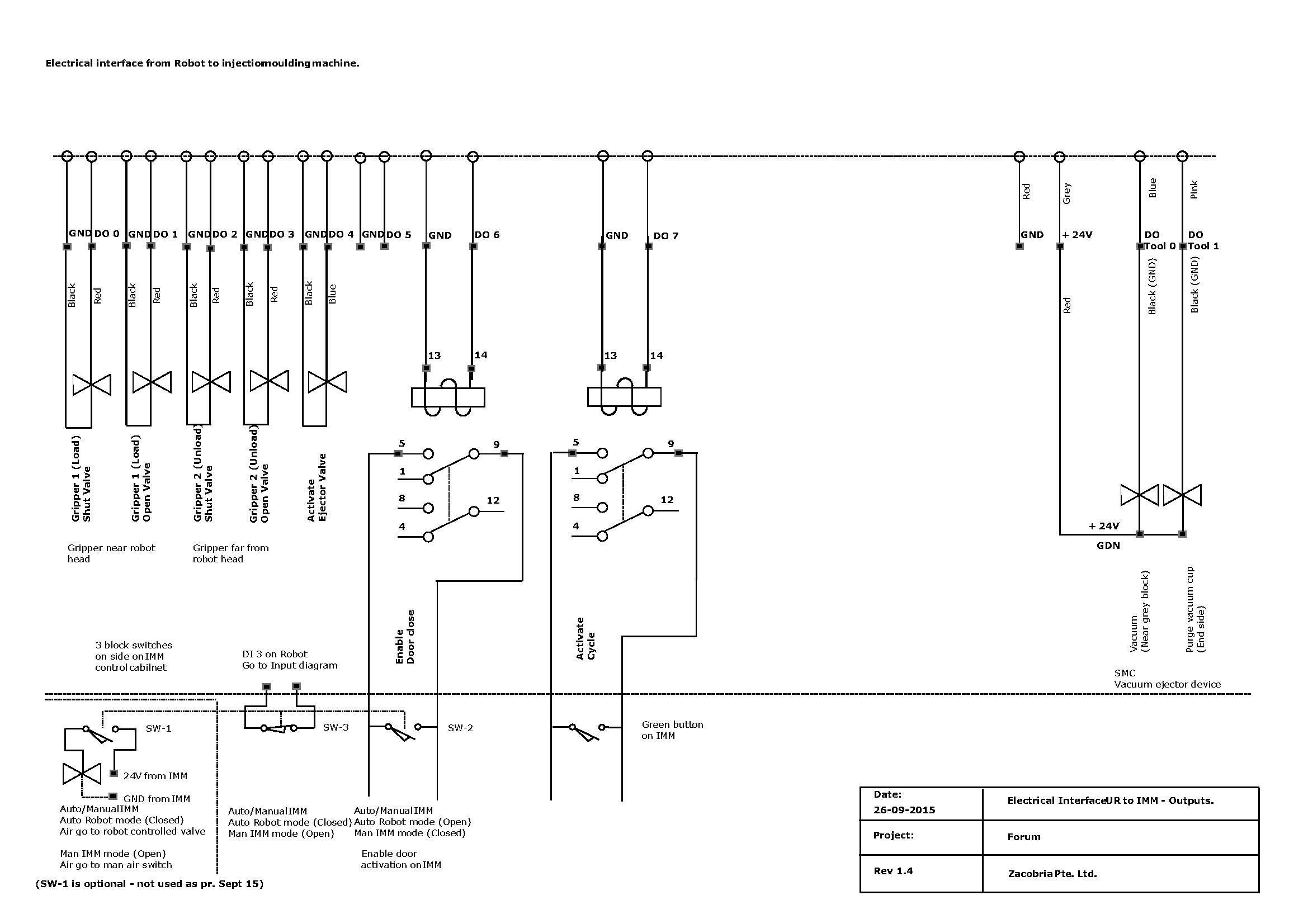 forum-imm-inteface-electrical-diagram-output
