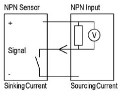 npn sensor input output pnp npn input output potential free interface with industrial robot euromap 67 wiring diagram at crackthecode.co