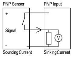 pnp-sensor-input-output